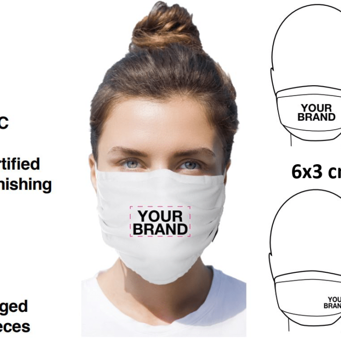 The 'New Norm': Face Masks and Face Shields in Public Spaces